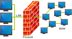 Hardware-Firewall-Appliance-Suppliers